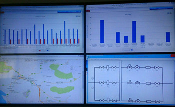 Smart Monitoring and Control Online Software